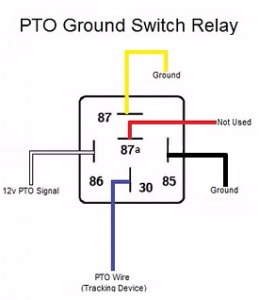 pto sensor user resource guide rh wiki intouchgps info Ford Pto Wiring Diagram John Deere PTO Switch Wiring